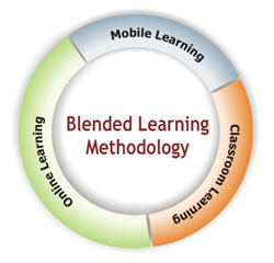 blendinglearning.24x7learning